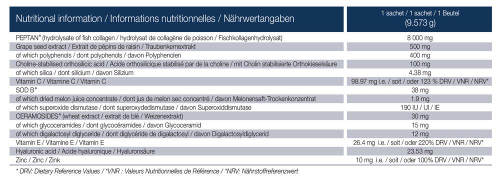 Collagen Reverse - Skin Beauty Complex - Informations nutritionnelles